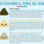 Guía para descifrar el pañal del bebé