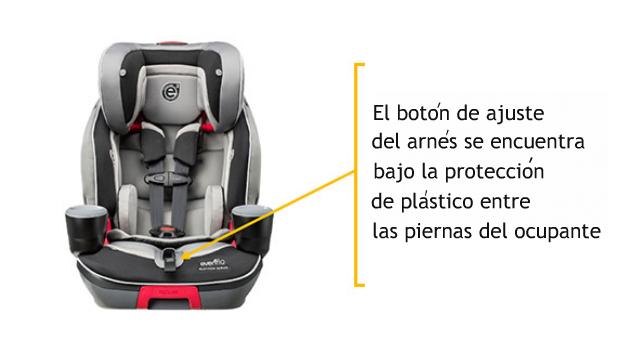 Foto: Captura de pantalla http://safety.evenflo.com/cs/sc/cssc99_RD.phtml?rid=EFR40&src=WEB